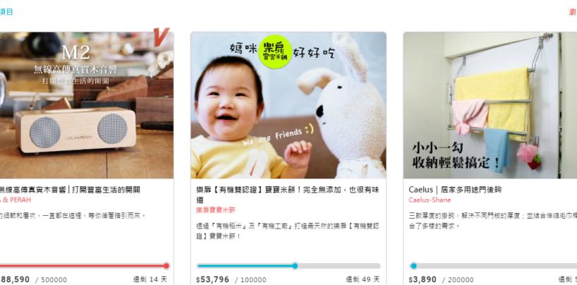 Peeking Into Taiwan Fintech Sector Of Crowdfunding