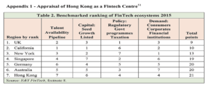 The-Future-of-Fintech-in-Hong-Kong-May-2017-6