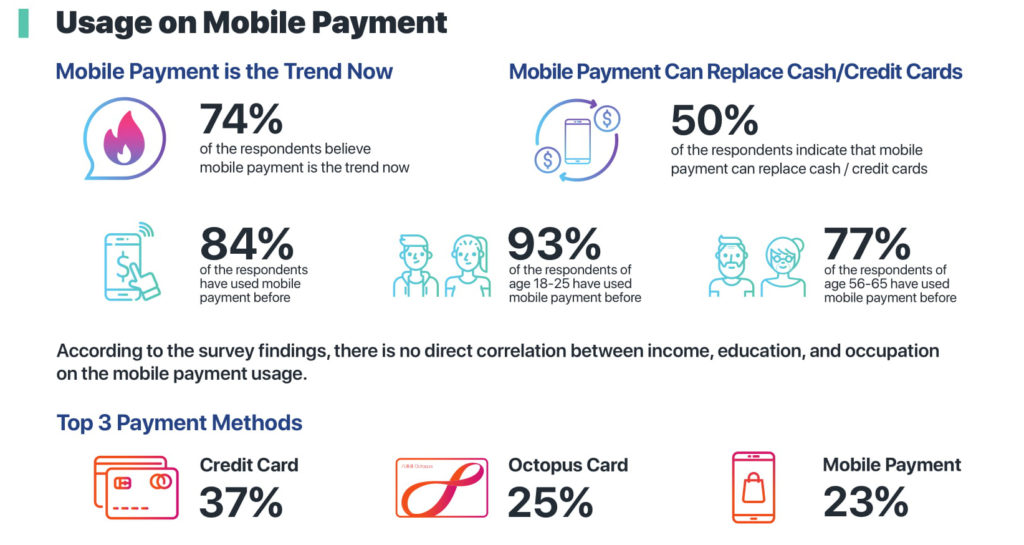 usage of mobile payments