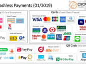Competition Heats up for Japan's Mobile Payments Market