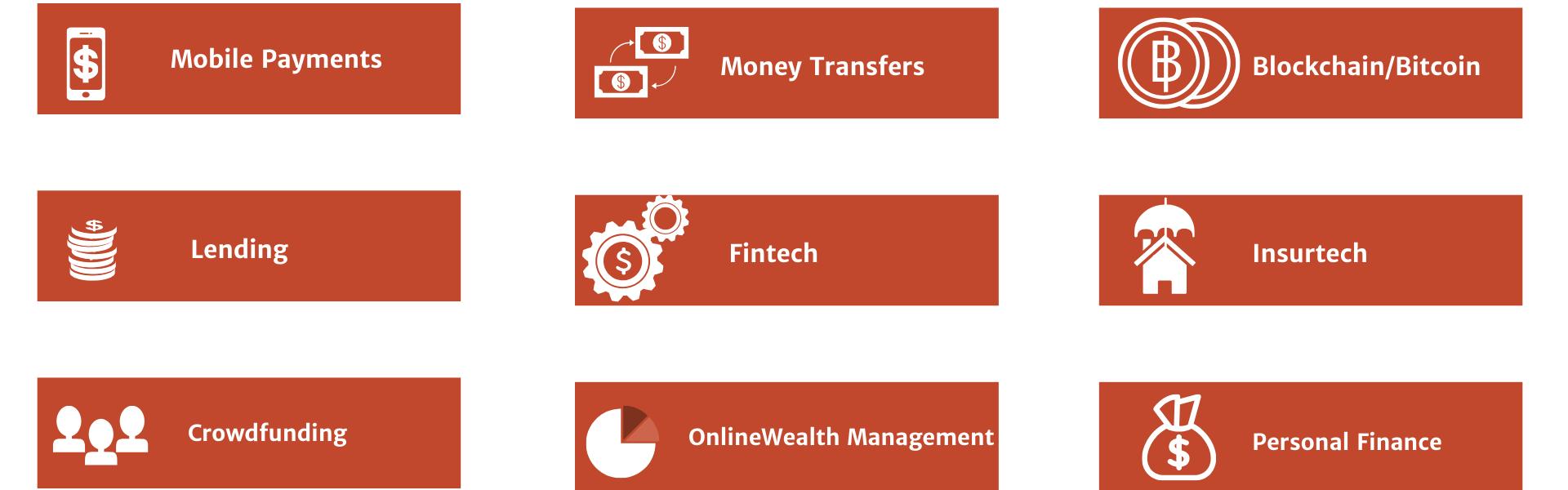 Fintech News Topic HK