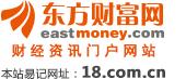 East Money Information
