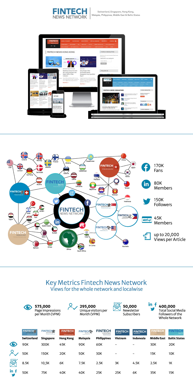 Media Kit Fintech Hong Kong